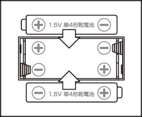 ワイヤレスツインメーター 乾電池の付け方