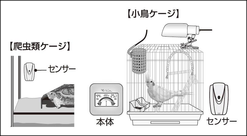 ワイヤレスツインメーター 爬虫類ケージ 小鳥ケージ 設置方法