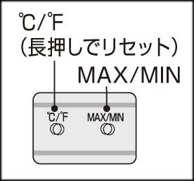 ワイヤレスツインメーター リセット方法及び使用方法